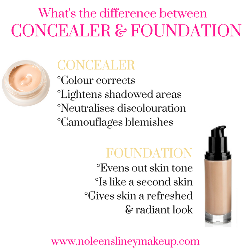 Foundation and concealer are 2 of basic makeup essentials. But they both do totally different things. Here are the differences between them and how to use each one correctly.