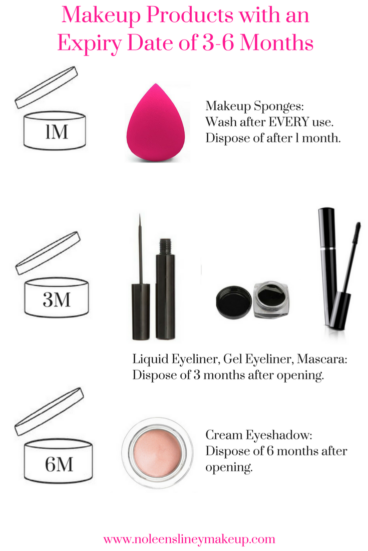 Eye makeup products have the shortest makeup expiration dates. These need to be disposed of 3-6 months after opening. Regardless of whether you've used them once or every day!