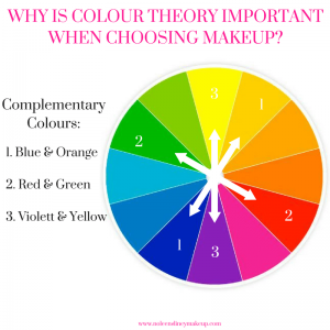 Colour theory plays a big role when choosing the right concealer shade. Look at the colour of what you want to conceal first.